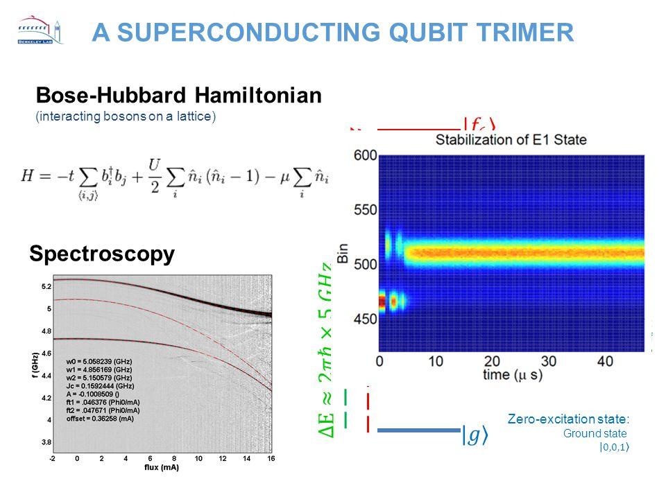 A SUPERCONDUCTING QUBIT TRIMER Spectroscopy Bose-Hubbard Hamiltonian (interacting bosons on a lattice)