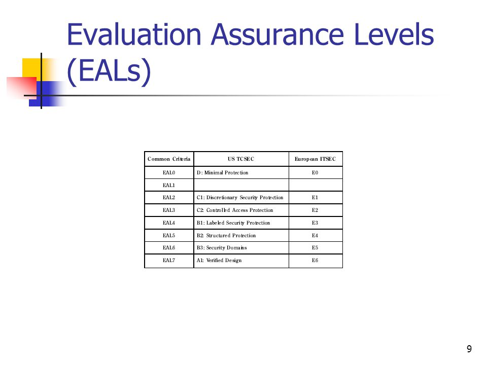 9 Evaluation Assurance Levels (EALs)