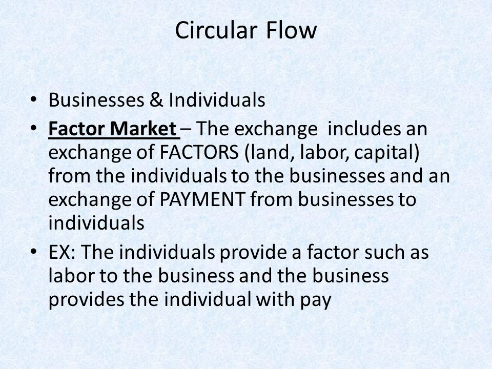 Circular Flow Businesses & Individuals Factor Market – The exchange includes an exchange of FACTORS (land, labor, capital) from the individuals to the