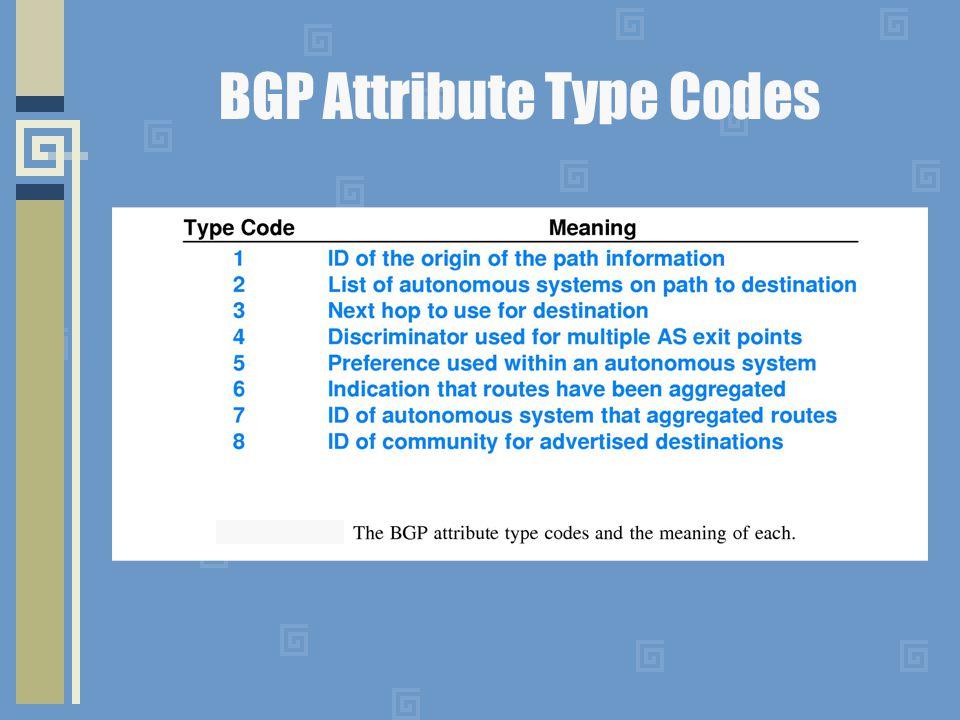 BGP Attribute Type Codes
