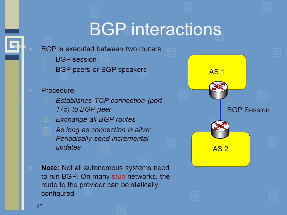 37 BGP interactions BGP is executed between two routers BGP session BGP peers or BGP speakers Procedure: 1.Establishes TCP connection (port 175) to BG