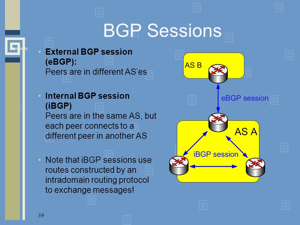 39 BGP Sessions External BGP session (eBGP): Peers are in different AS'es Internal BGP session (iBGP) Peers are in the same AS, but each peer connects