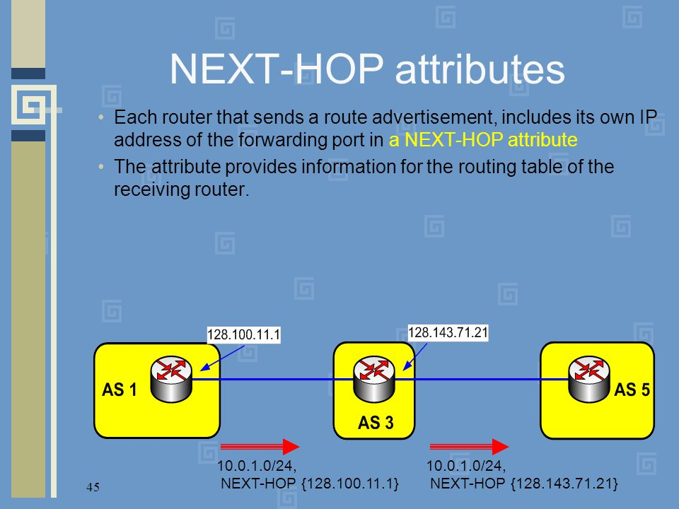 45 NEXT-HOP attributes Each router that sends a route advertisement, includes its own IP address of the forwarding port in a NEXT-HOP attribute The at