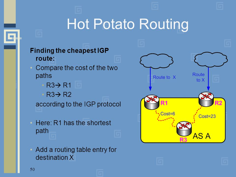 50 Hot Potato Routing Finding the cheapest IGP route: Compare the cost of the two paths R3  R1 R3  R2 according to the IGP protocol Here: R1 has the
