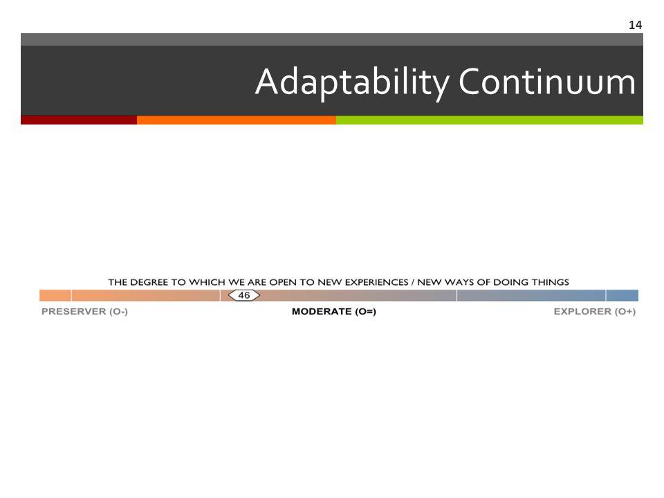 Adaptability Continuum 14
