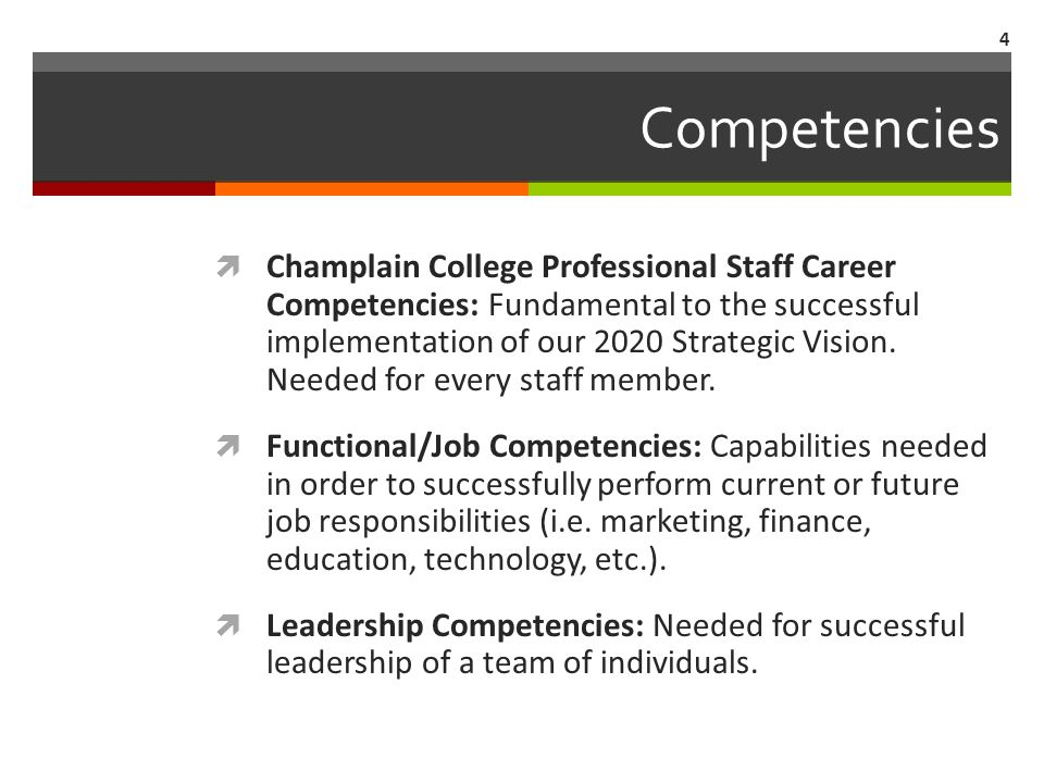 Competencies  Champlain College Professional Staff Career Competencies: Fundamental to the successful implementation of our 2020 Strategic Vision.