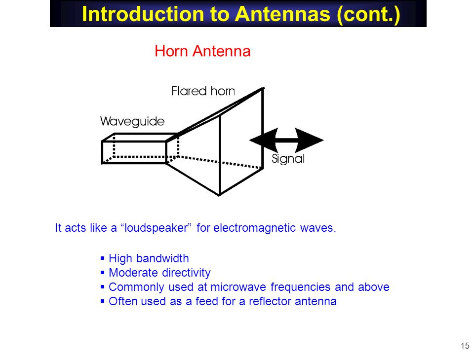 "Introduction to Antennas (cont.) Horn Antenna It acts like a ""loudspeaker"" for electromagnetic waves.  High bandwidth  Moderate directivity  Common"