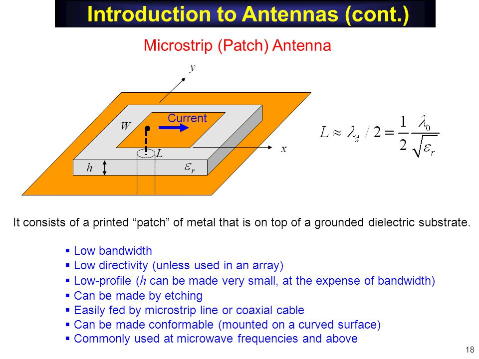 Introduction to Antennas (cont.) Microstrip (Patch) Antenna It consists of a printed patch of metal that is on top of a grounded dielectric substrate.