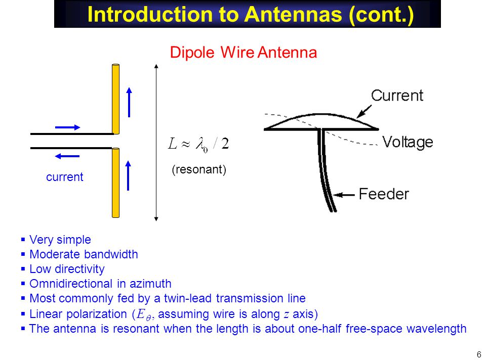 Introduction to Antennas (cont.) Dipole Wire Antenna  Very simple  Moderate bandwidth  Low directivity  Omnidirectional in azimuth  Most commonly
