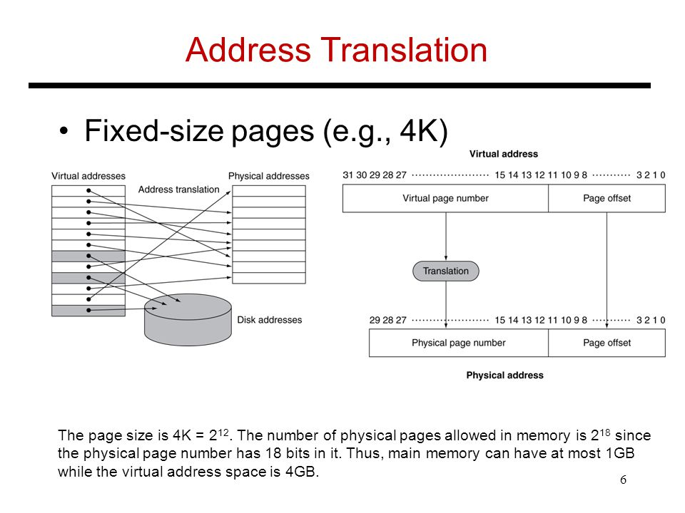 Address Translation Fixed-size pages (e.g., 4K) The page size is 4K = 2 12.