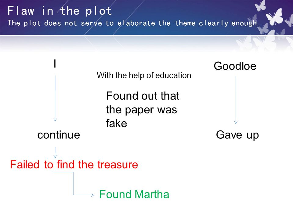 Flaw in the plot The plot does not serve to elaborate the theme clearly enough. I Goodloe With the help of education Found out that the paper was fake