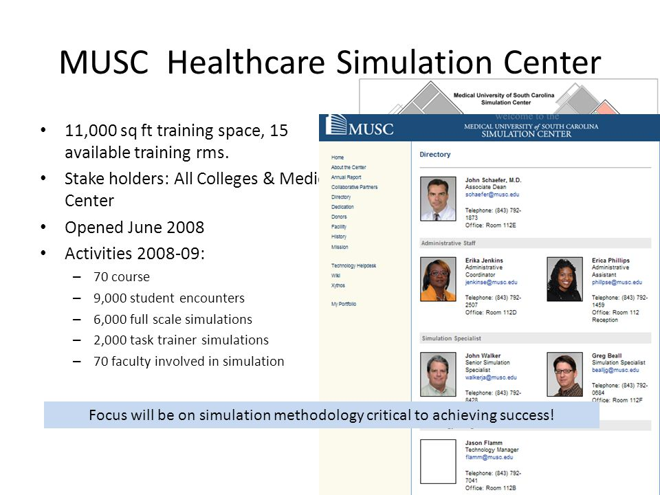 MUSC Healthcare Simulation Center 11,000 sq ft training space, 15 available training rms. Stake holders: All Colleges & Medical Center Opened June 200
