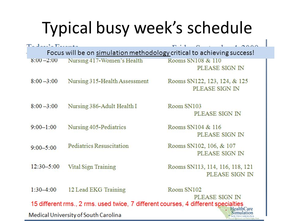 Typical busy week's schedule Focus will be on simulation methodology critical to achieving success!