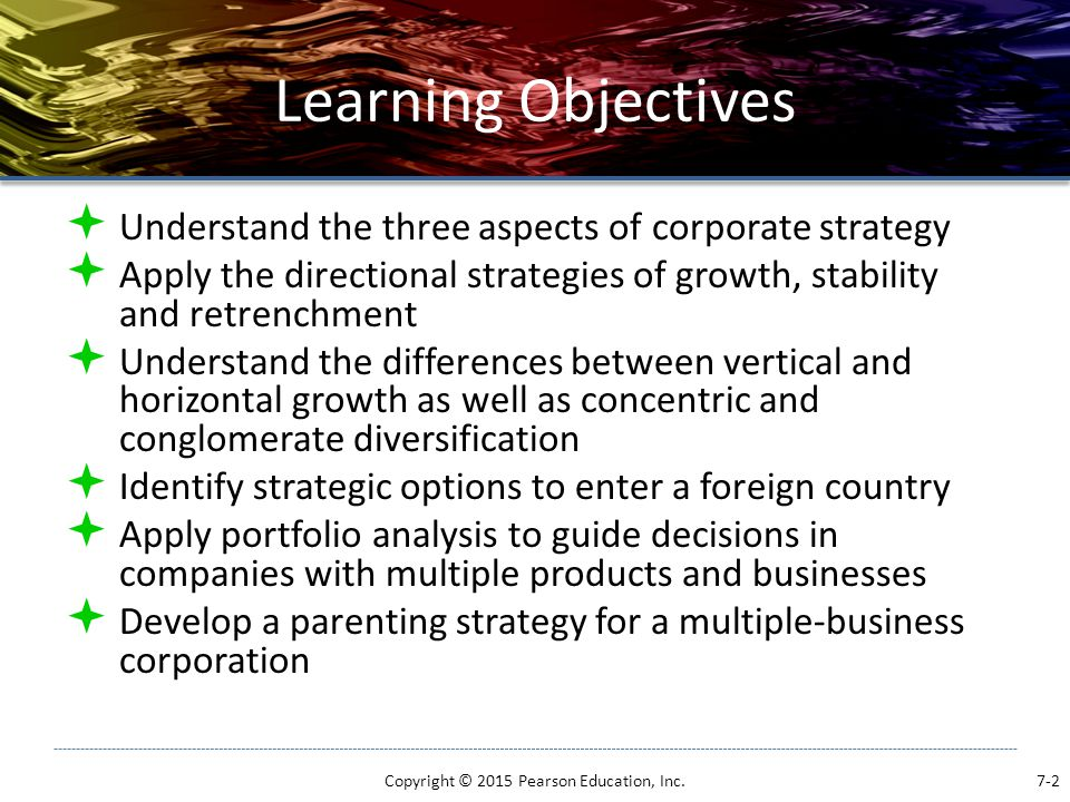 Learning Objectives  Understand the three aspects of corporate strategy  Apply the directional strategies of growth, stability and retrenchment  Un