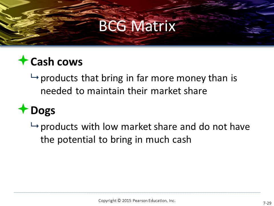 BCG Matrix  Cash cows  products that bring in far more money than is needed to maintain their market share  Dogs  products with low market share a