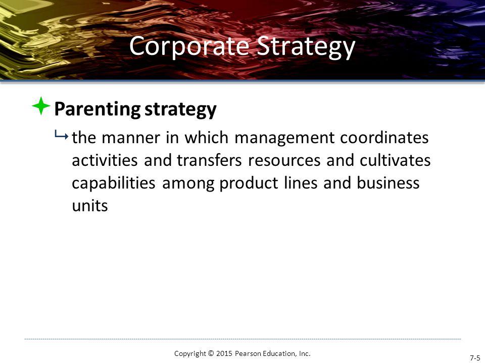 Corporate Directional Strategies Copyright © 2015 Pearson Education, Inc. 7-6 Figure 7-1