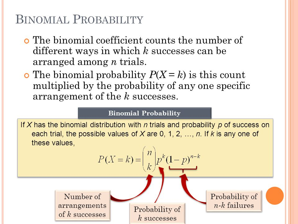 The binomial coefficient counts the number ofdifferent ways in which k successes can be arranged among n trials.