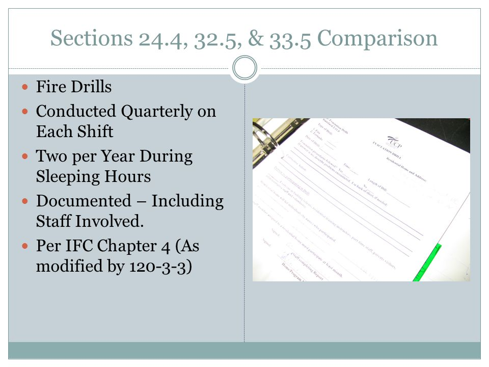 Sections 24.4, 32.5, & 33.5 Comparison Fire Drills Conducted Quarterly on Each Shift Two per Year During Sleeping Hours Documented – Including Staff Involved.