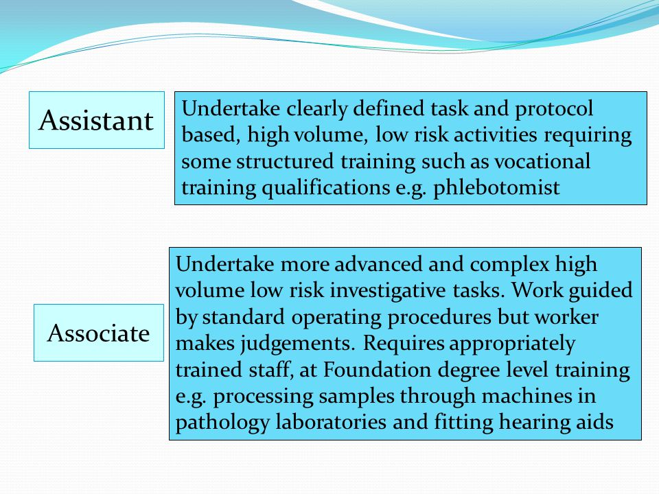 Assistant Undertake clearly defined task and protocol based, high volume, low risk activities requiring some structured training such as vocational training qualifications e.g.