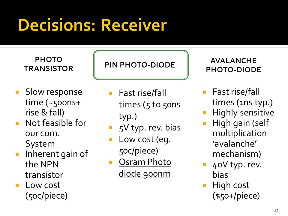 fff PHOTO TRANSISTOR PIN PHOTO-DIODE  Slow response time (~500ns+ rise & fall)  Not feasible for our com.
