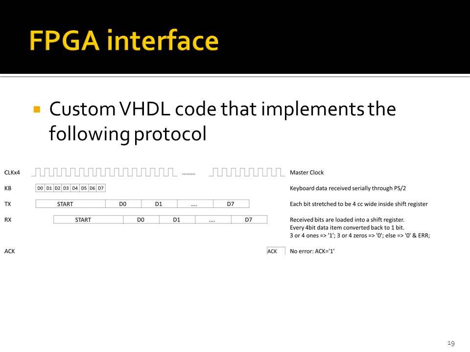  Custom VHDL code that implements the following protocol 19