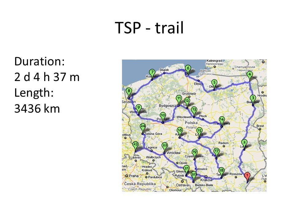 TSP - trail Duration: 2 d 4 h 37 m Length: 3436 km