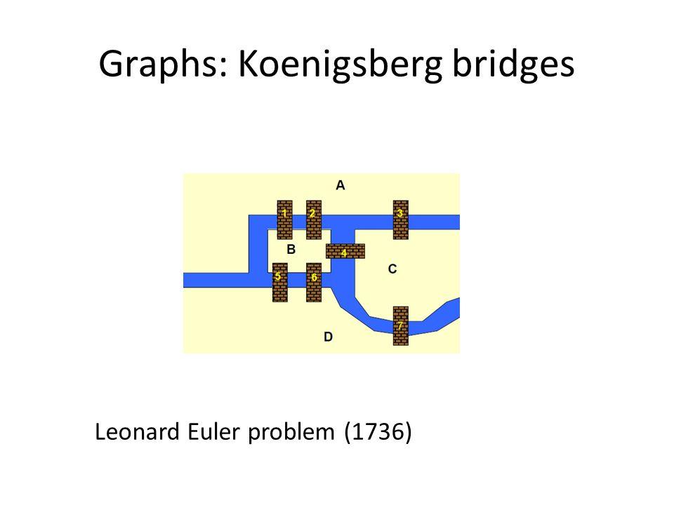 Graphs: Koenigsberg bridges Leonard Euler problem (1736)