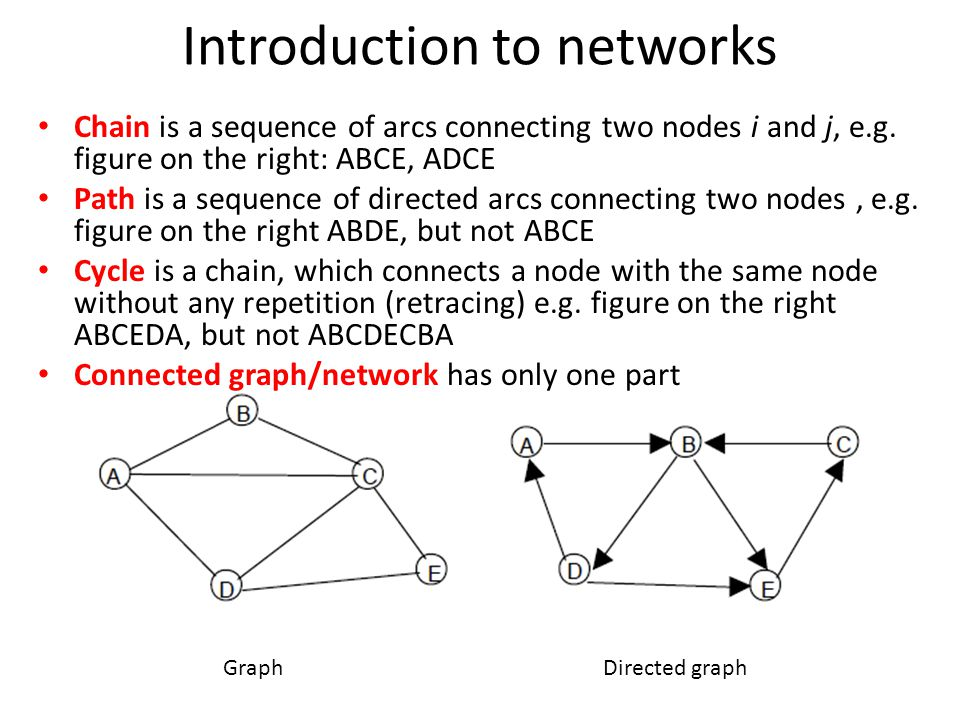 Introduction to networks Chain is a sequence of arcs connecting two nodes i and j, e.g.
