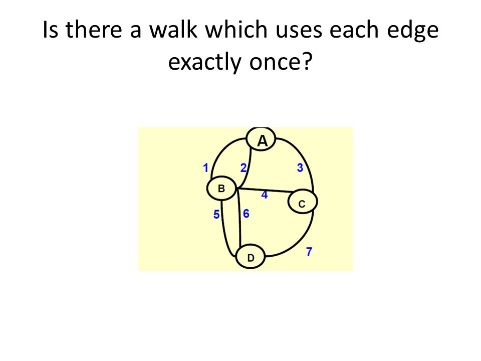 Is there a walk which uses each edge exactly once?