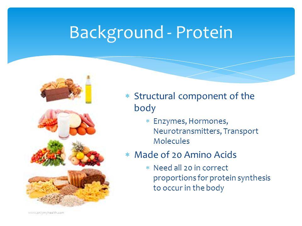 Study Diet Study Day Base Diet