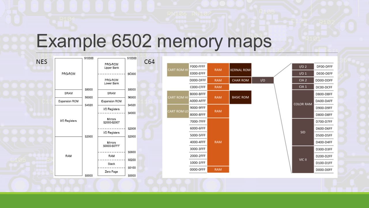 Example 6502 memory maps NESC64