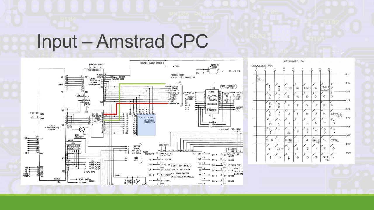 Input – Amstrad CPC