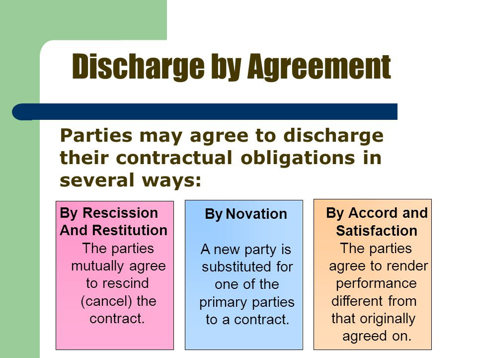 Discharge by Agreement Parties may agree to discharge their contractual obligations in several ways: By Rescission And Restitution The parties mutuall