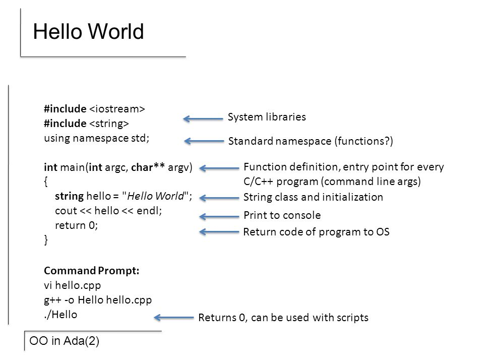 OO in Ada(2) Hello World #include using namespace std; int main(int argc, char** argv) { string hello = Hello World ; cout << hello << endl; return 0; } Command Prompt: vi hello.cpp g++ -o Hello hello.cpp./Hello System libraries Standard namespace (functions ) Function definition, entry point for every C/C++ program (command line args) String class and initialization Print to console Return code of program to OS Returns 0, can be used with scripts