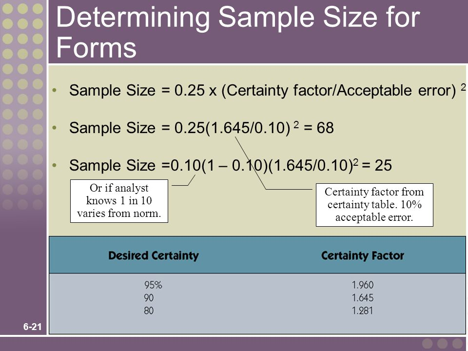 6-21 Determining Sample Size for Forms Sample Size = 0.25 x (Certainty factor/Acceptable error) 2 Sample Size = 0.25(1.645/0.10) 2 = 68 Sample Size =0.10(1 – 0.10)(1.645/0.10) 2 = 25 Or if analyst knows 1 in 10 varies from norm.