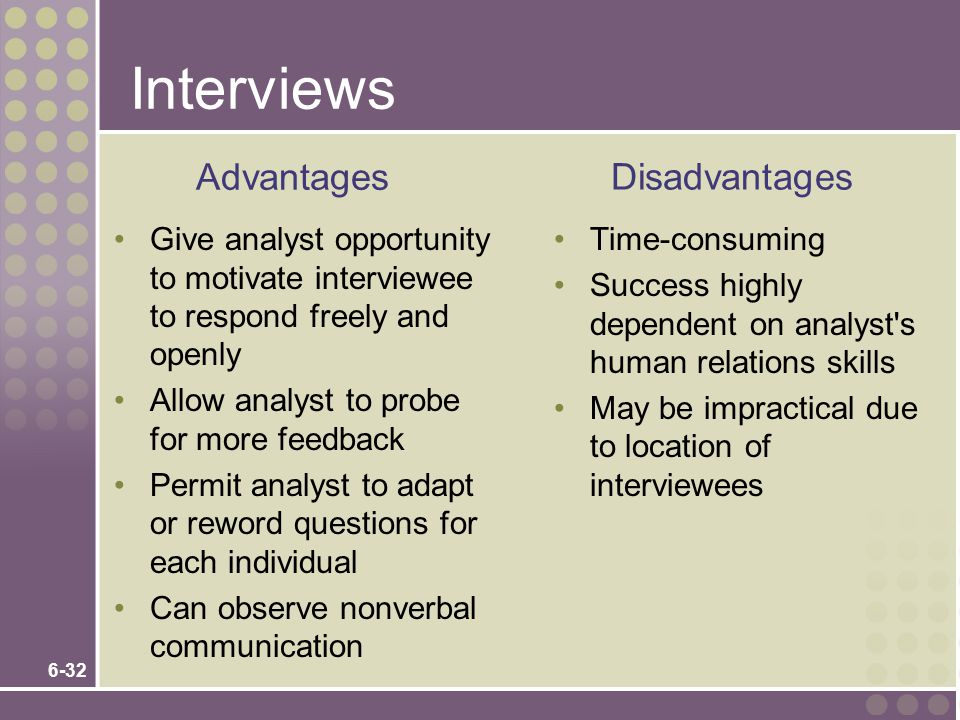 6-32 Interviews Give analyst opportunity to motivate interviewee to respond freely and openly Allow analyst to probe for more feedback Permit analyst to adapt or reword questions for each individual Can observe nonverbal communication Time-consuming Success highly dependent on analyst s human relations skills May be impractical due to location of interviewees Advantages Disadvantages