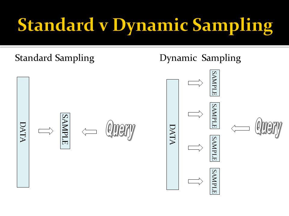 DATA SAMPLE DATA SAMPLE Dynamic SamplingStandard Sampling