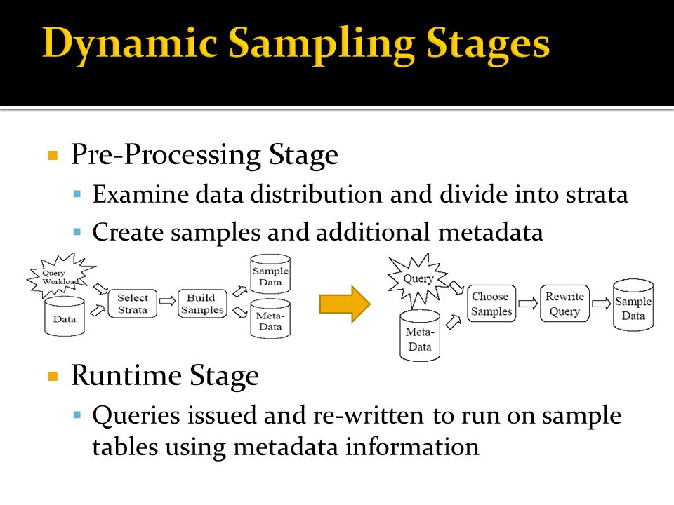  Pre-Processing Stage  Examine data distribution and divide into strata  Create samples and additional metadata  Runtime Stage  Queries issued and re-written to run on sample tables using metadata information