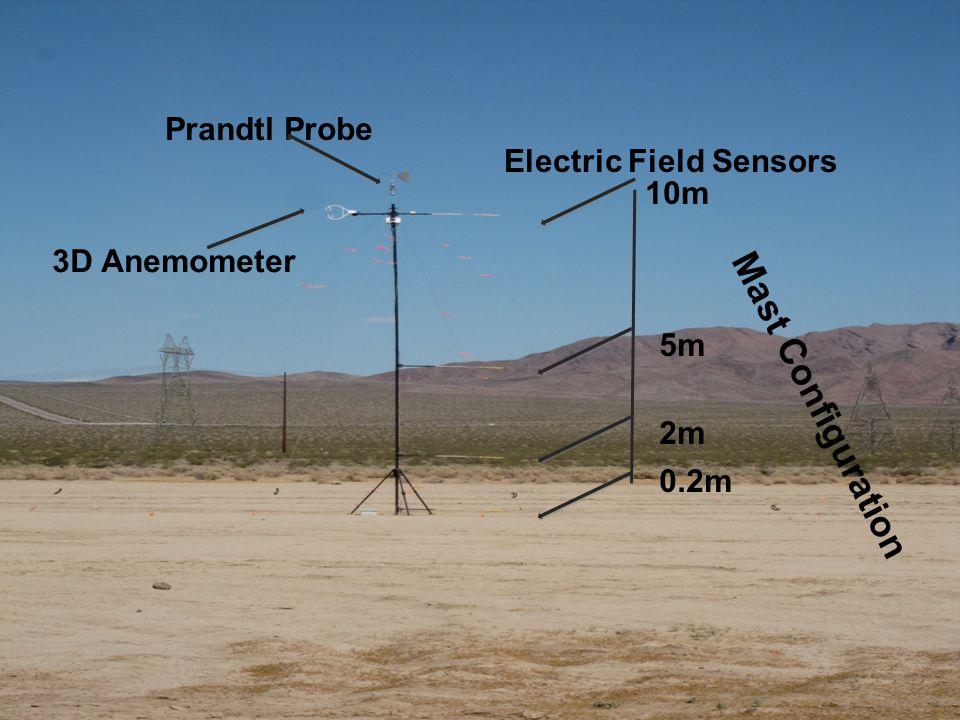 41 3D Anemometer Prandtl Probe Electric Field Sensors 10m 5m 2m 0.2m Mast Configuration