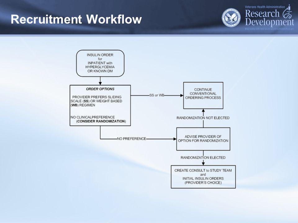 Recruitment Workflow