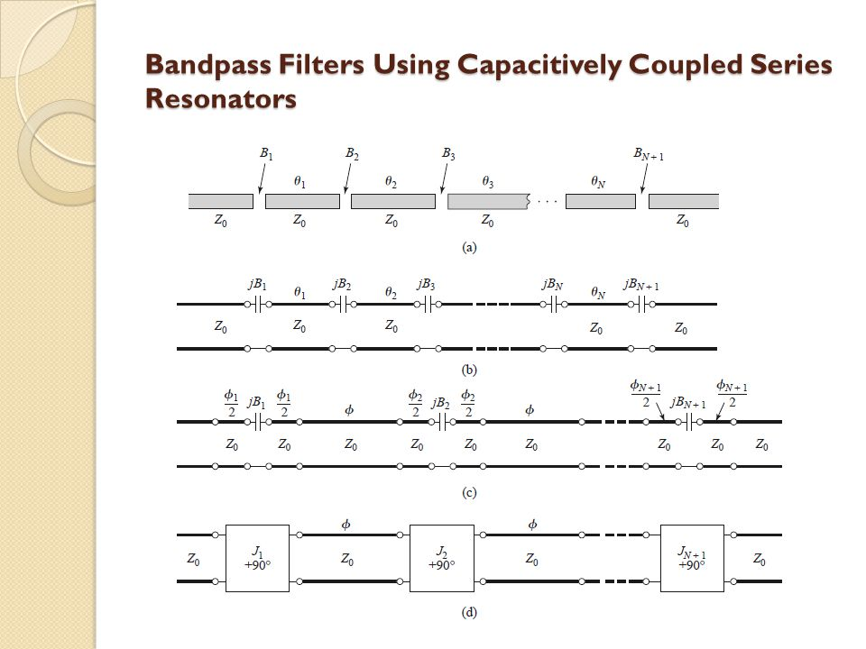 Bandpass Filters Using Capacitively Coupled Series Resonators