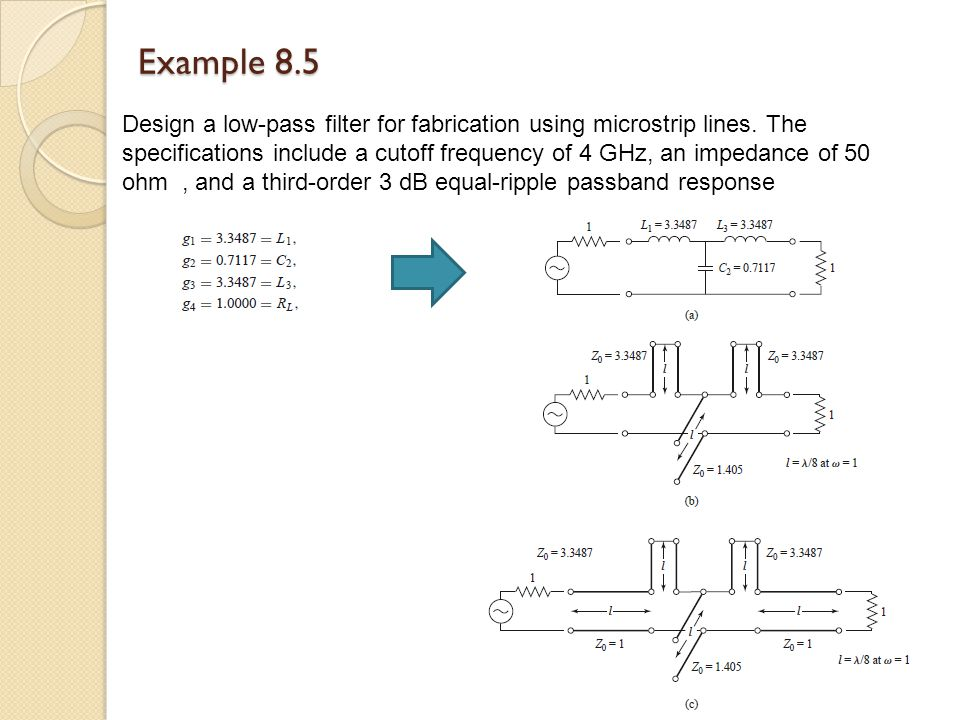 Example 8.5 Design a low-pass filter for fabrication using microstrip lines.