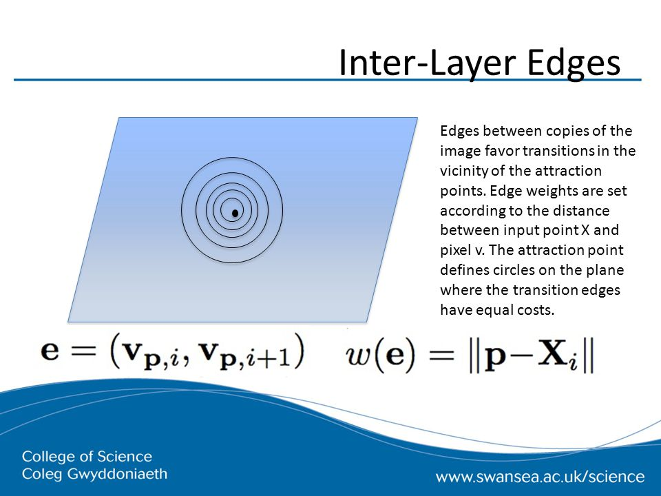 Inter-Layer Edges Edges between copies of the image favor transitions in the vicinity of the attraction points. Edge weights are set according to the