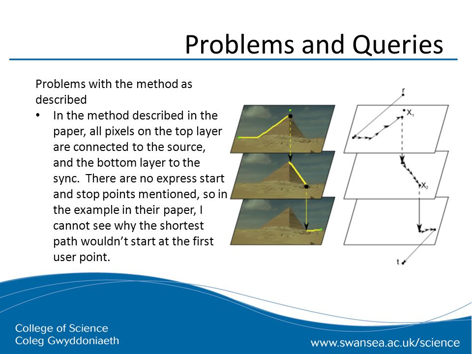 Problems and Queries Problems with the method as described In the method described in the paper, all pixels on the top layer are connected to the sour