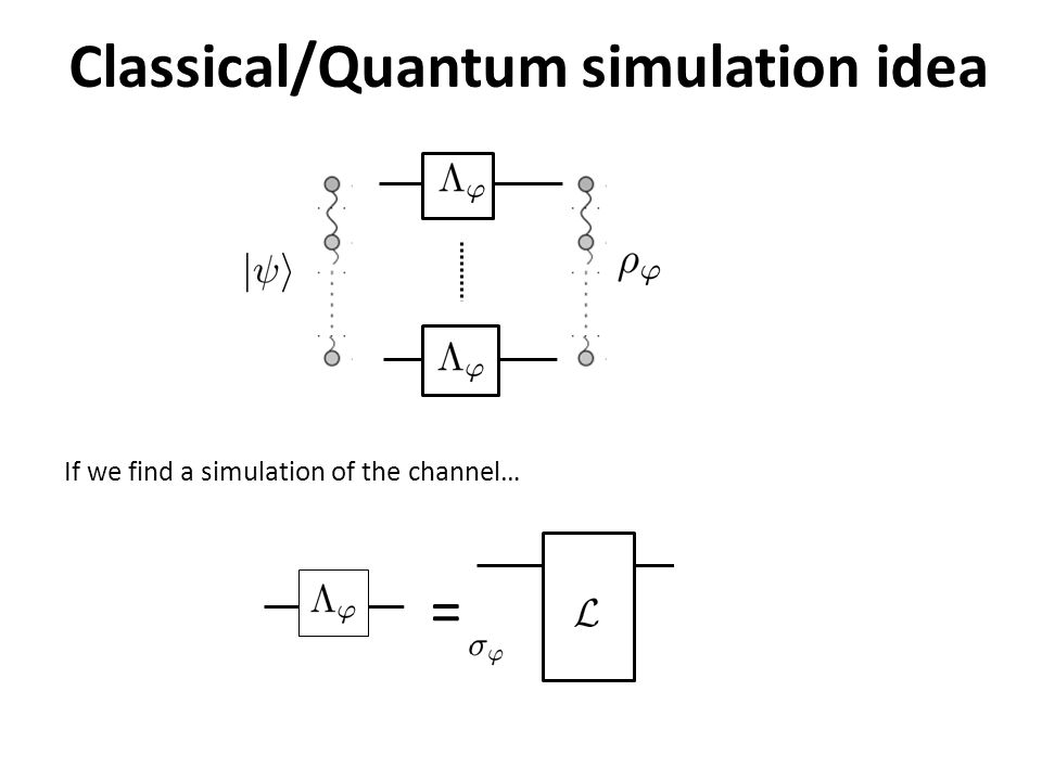 Classical/Quantum simulation idea = If we find a simulation of the channel…