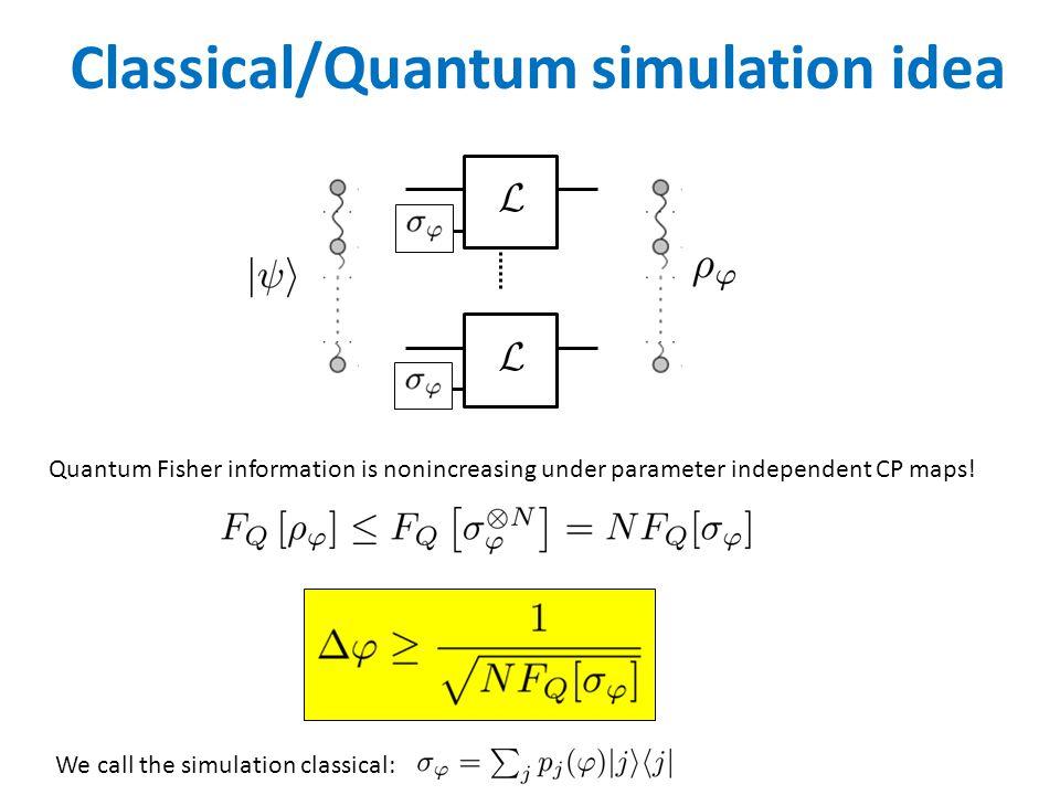 Classical/Quantum simulation idea Quantum Fisher information is nonincreasing under parameter independent CP maps.