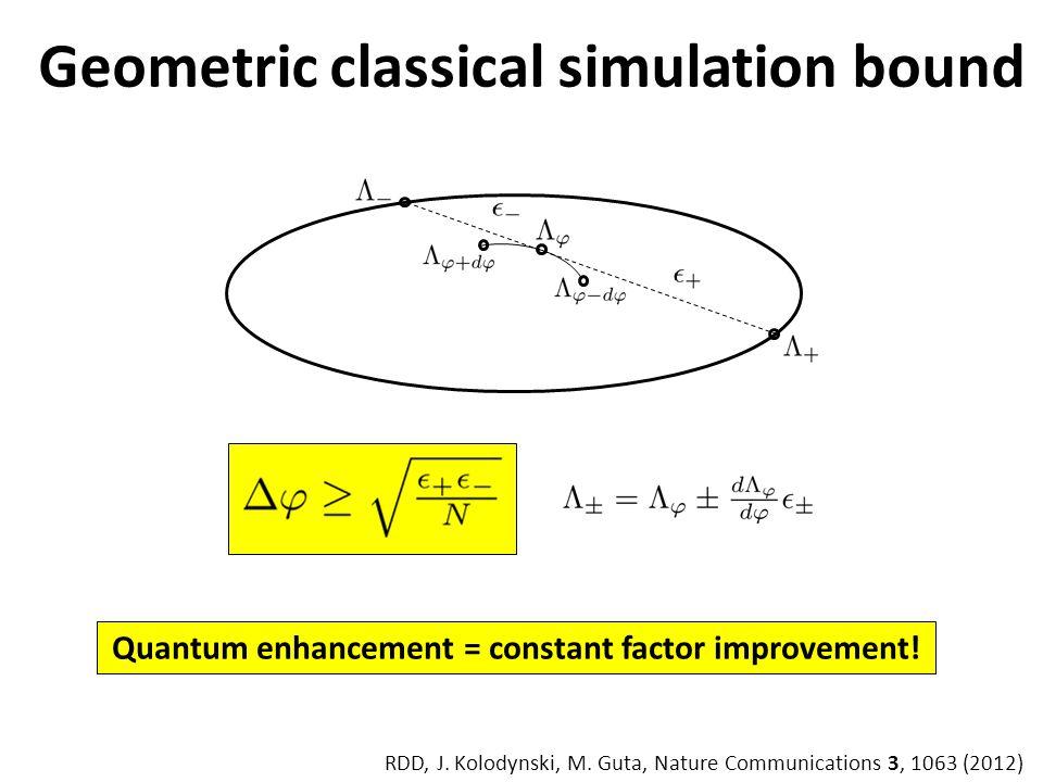 Geometric classical simulation bound RDD, J. Kolodynski, M.