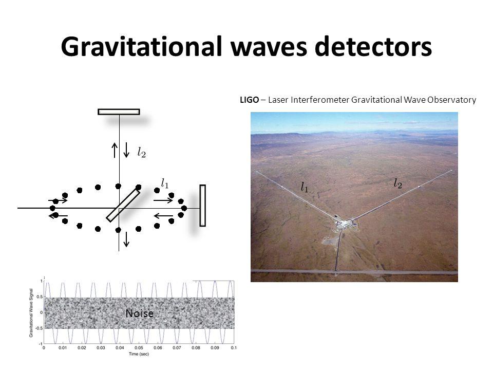 LIGO – Laser Interferometer Gravitational Wave Observatory Gravitational waves detectors Noise