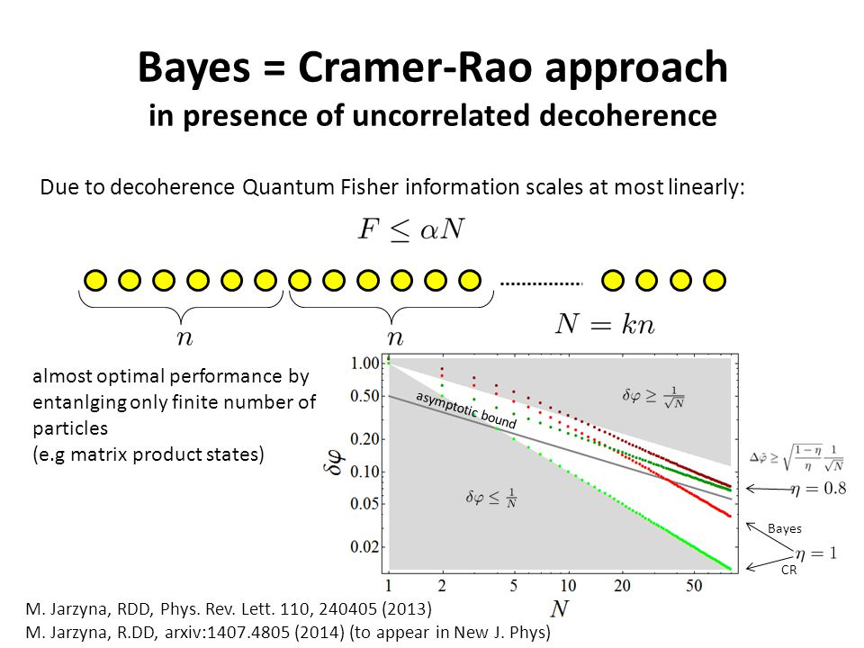 Bayes CR asymptotic bound Bayes = Cramer-Rao approach in presence of uncorrelated decoherence M. Jarzyna, RDD, Phys. Rev. Lett. 110, 240405 (2013) M.