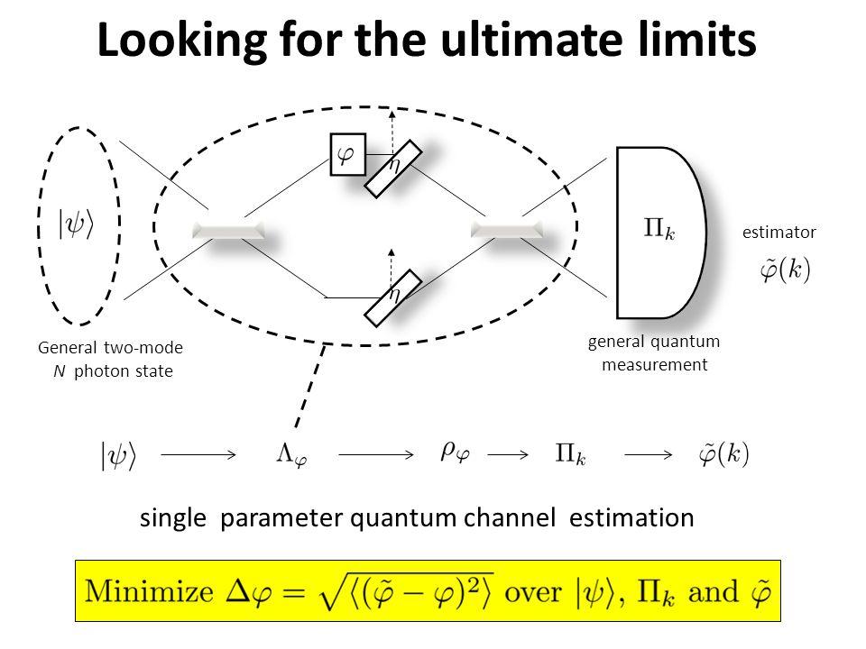 Looking for the ultimate limits General two-mode N photon state general quantum measurement estimator single parameter quantum channel estimation